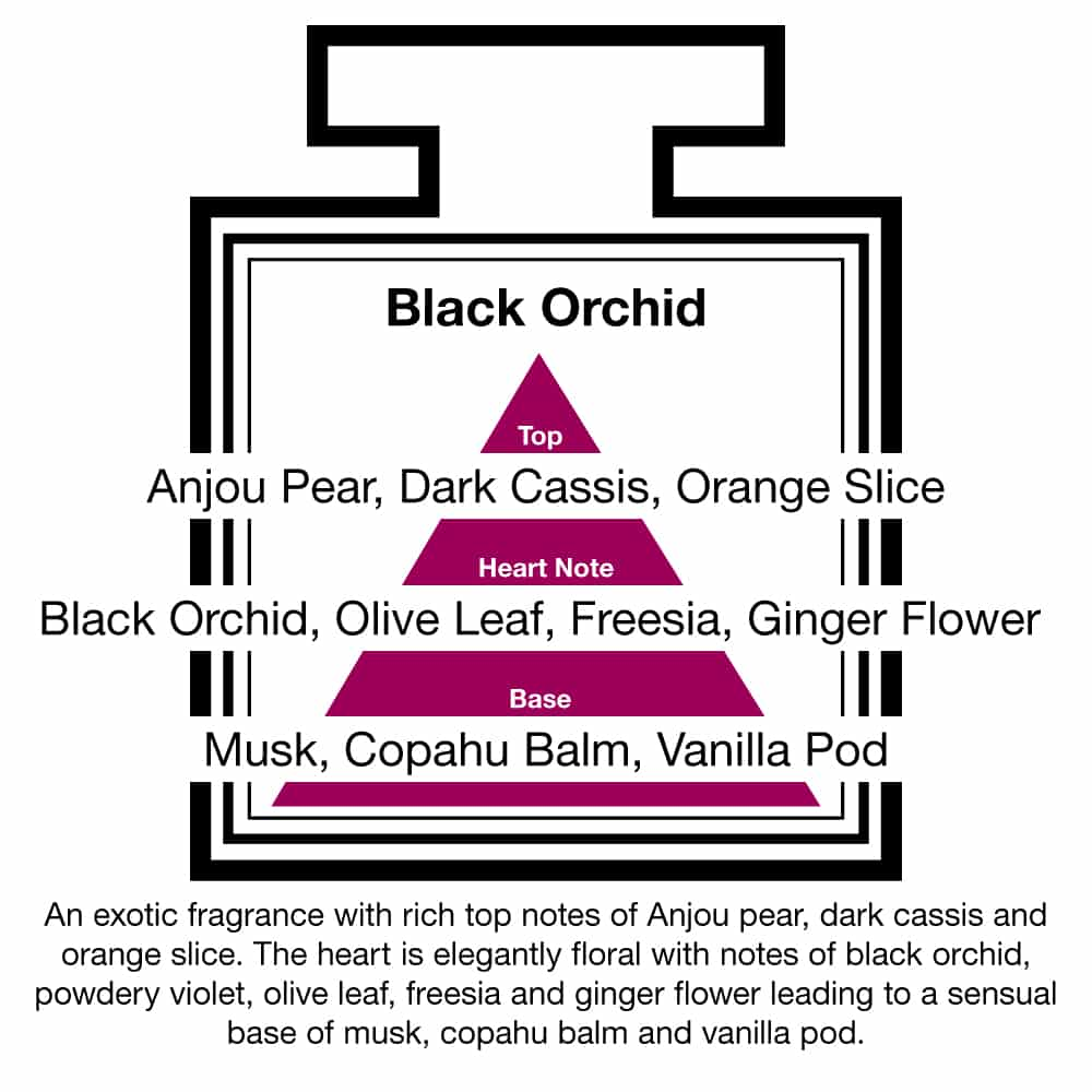 Fragrance Description Black Orchid Pear Freesia Vanilla Musk