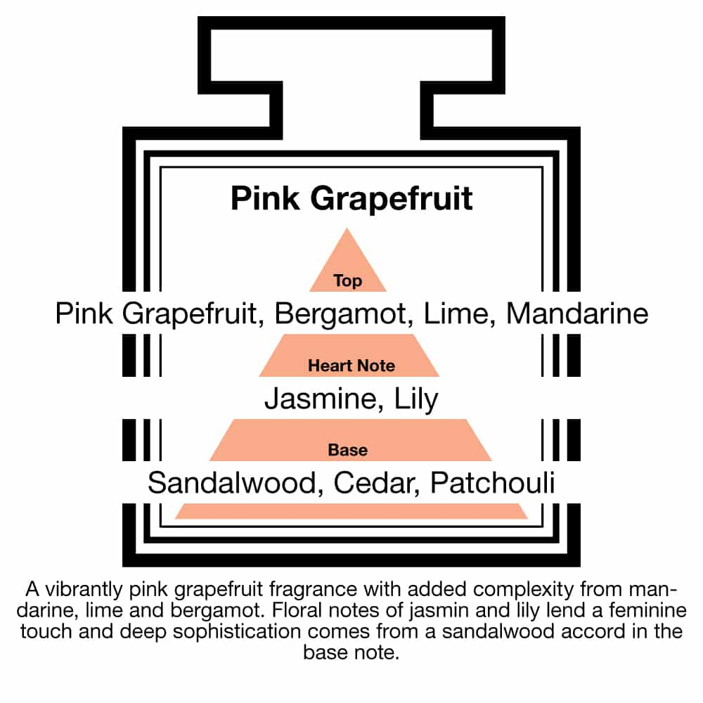 Fragrance Description Pink Grapefruit Mandarine Jasmine Patchouli Lime