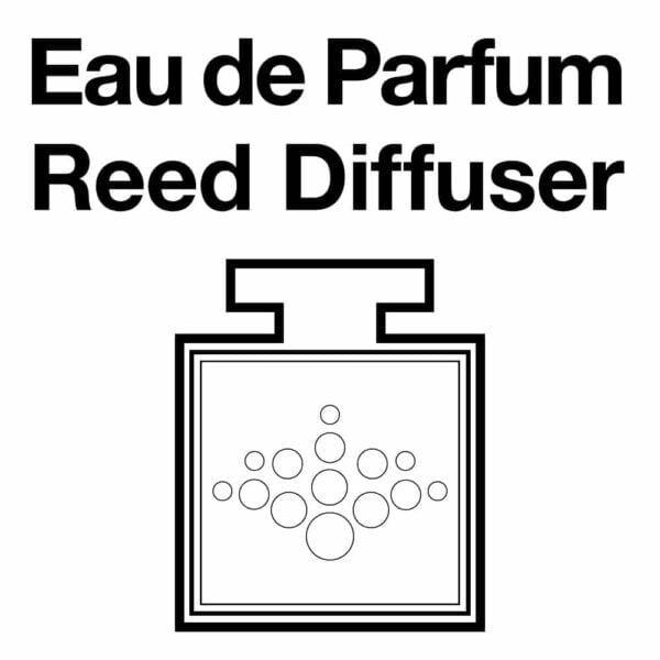 Pairfum Infographic Eau De Parfum Reed Diffuser Couture Perfume