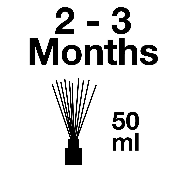 Room Diffuser Black Reeds Cube Shape Long Lasting