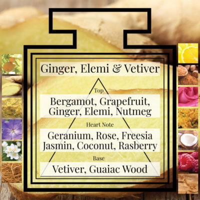 Pairfum Fragrance Ginger Elemi Vetiver Triangle Ingredients