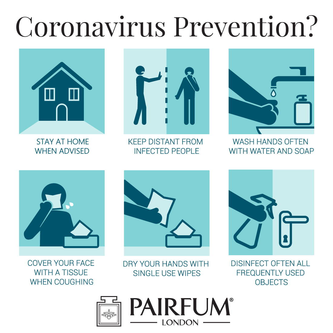 Infographic Pairfum London Coronavirus Prevention Home Wash Tissue Disinfect