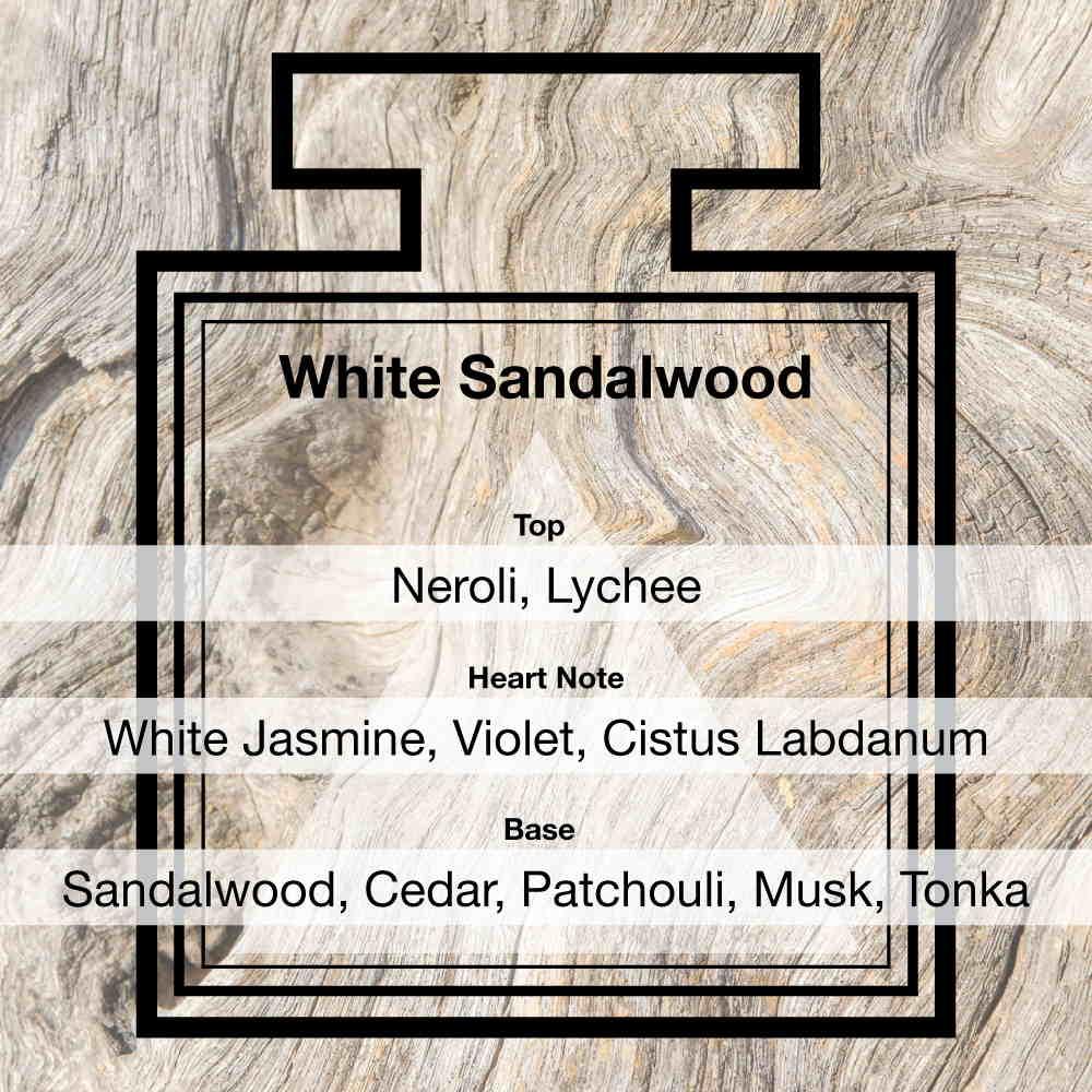 Pairfum Fragrance Triangle White Sandalwood Jasmine Labdanum Neroli