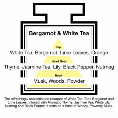 Fragrance Description Bergamot Tea Lime Leaf Thyme Pepper